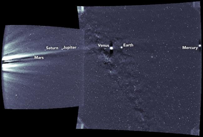Se você pudesse ficar na região do Sol e olhar para a Terra e os outros planetas?